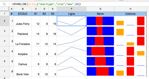 ThierryVanoffe_com_exemple_SPARKLINE_-_Google Sheets