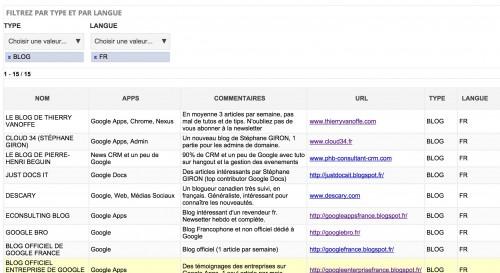 Réaliser_sans_effort_votre_veille_sur_les_outils_Google___-_Veille_Google