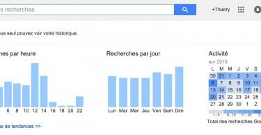 Google_–_Historique