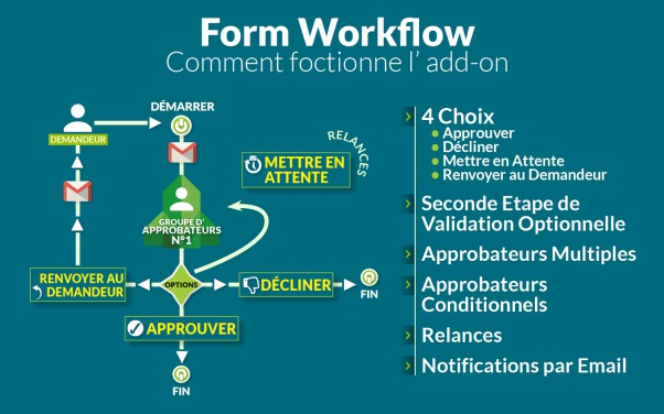 t_Form-Work-flow-Slides-french.png