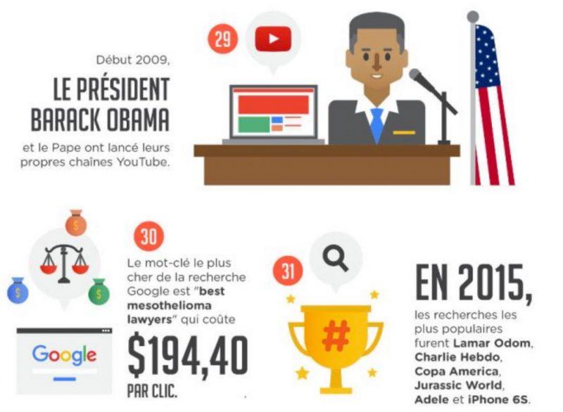 55_informations_à_savoir_sur_Google_en_une_infographie___Googland____