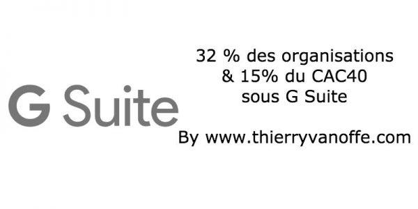 32% des organisations françaises, et 15% du CAC40 ont adopté G Suite