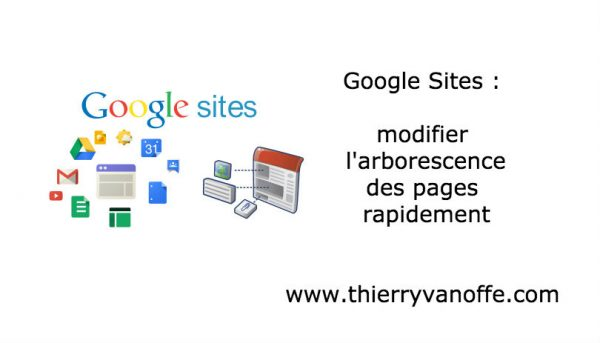 Google Sites : modifier l'arborescence rapidement