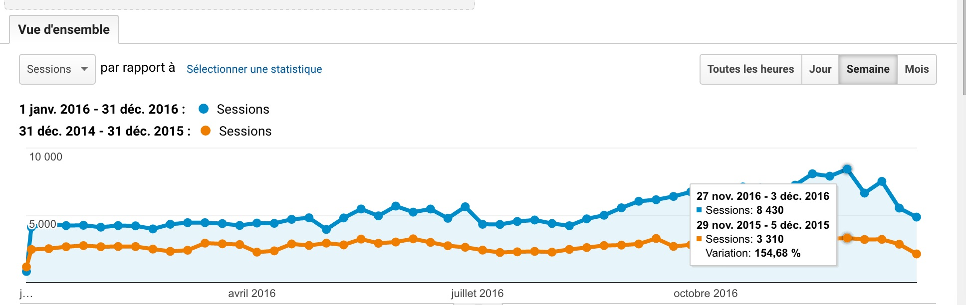 presentation_de_l_audience-google-analytics