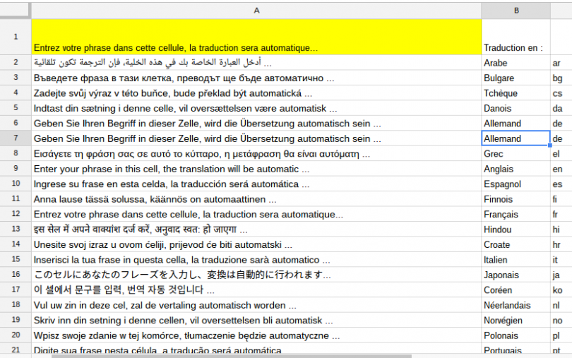 googletranslate   pour traduire son texte en 24 langues