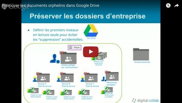 Google Drive : retrouver un fichier orphelin