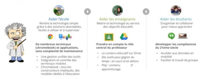 t_Google-Apps-For-Education-.jpg