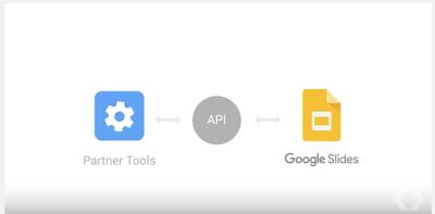 De nouvelles API pour Google Tableur et Presentation