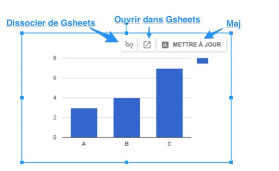 Des graphiques dynamiques dans Google Slides