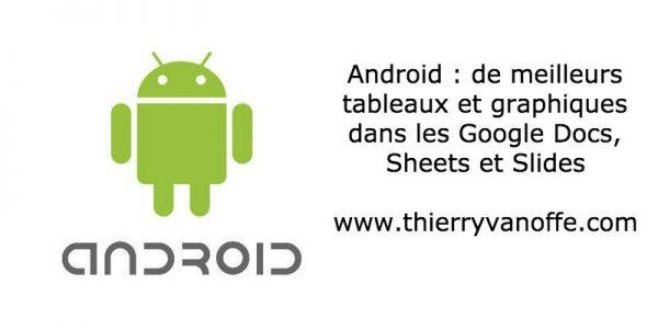 Android : de meilleurs tableaux et graphiques dans les Google Docs, Sheets et Slides
