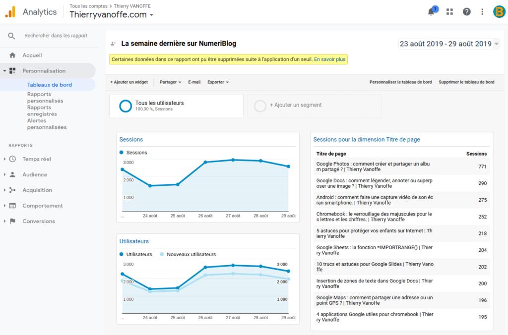 Page des Tableaux de bord dans Google Analytics