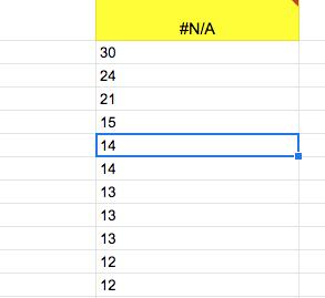 Comment créer une fonction complexe Google Sheet