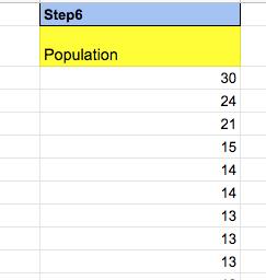 Google Sheet complexe formula create