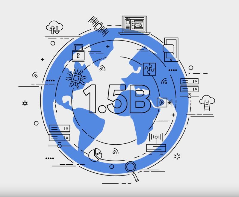 Un milliard et demi de site ou d'application sur le Web