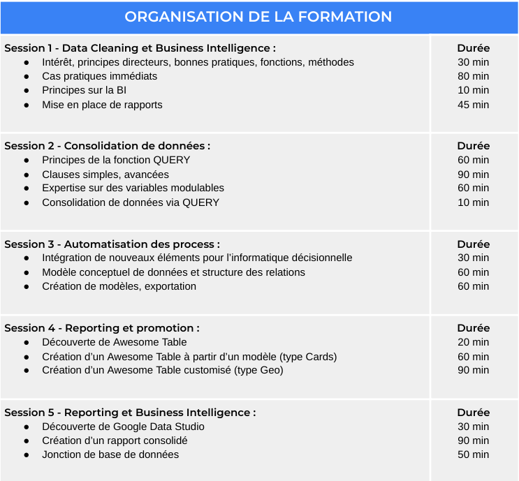programme gsheets avancé formation