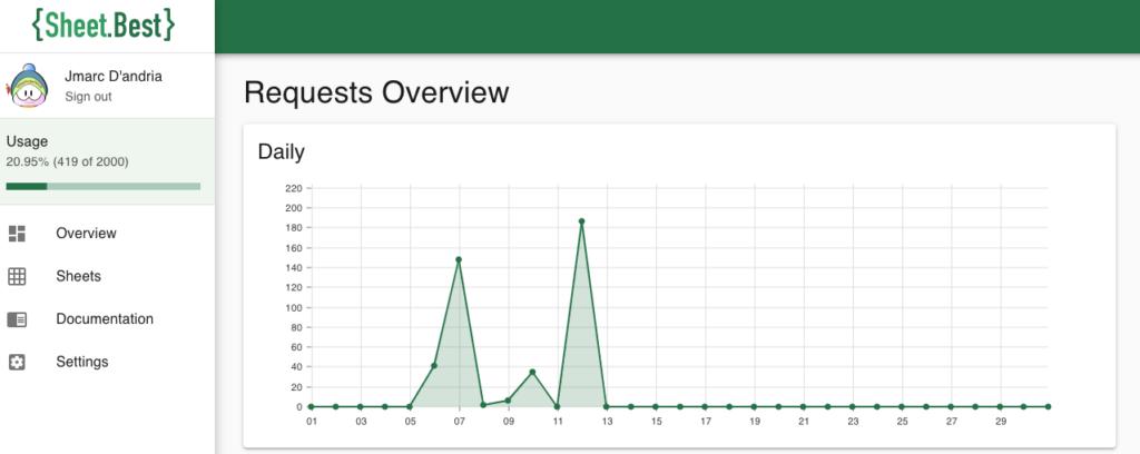 plateforme qui converti les données Sheet en JSON