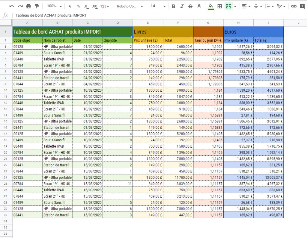 Exemple d'une table de données exploitable avec QUERY